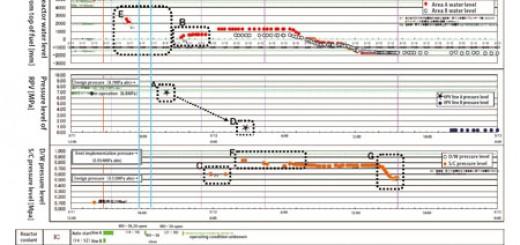 chart1f