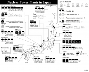 Nuclear Power Plants in Japan