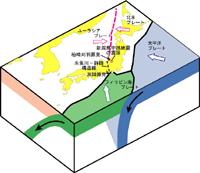 4つのプレートの境界付近に位置する柏崎刈羽原発と新潟中越地震の震源