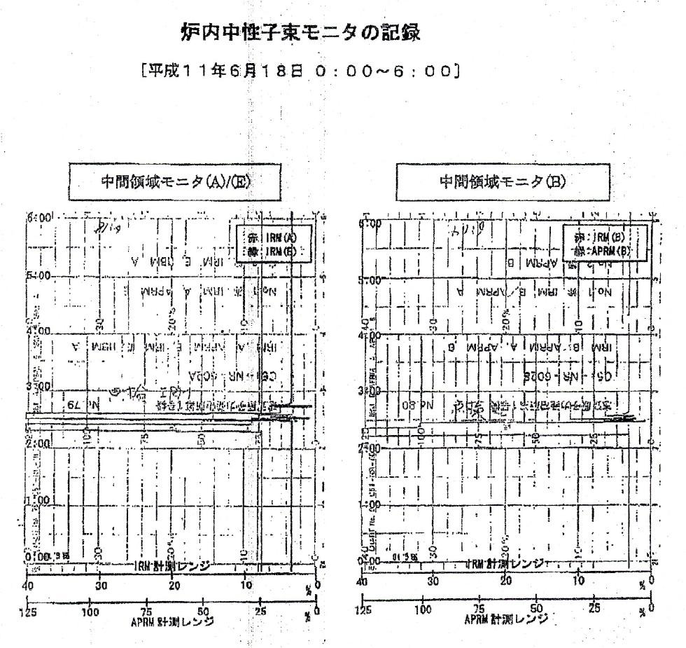 制御棒引き抜け事象 - JapaneseClass.jp